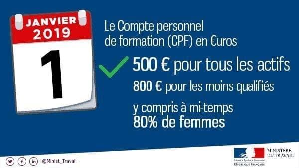 Droits CPF